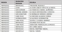 lista_escuelas_1