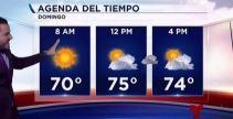 Pronóstico del tiempo para este domingo