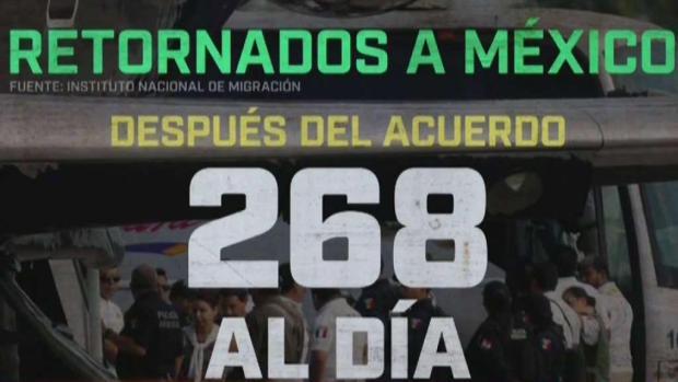 [TLMD - SD] Aumenta número de inmigrantes retornados a México