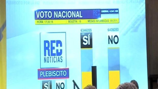 [TLMD - MIA] Gana el no en plebiscito de Colombia