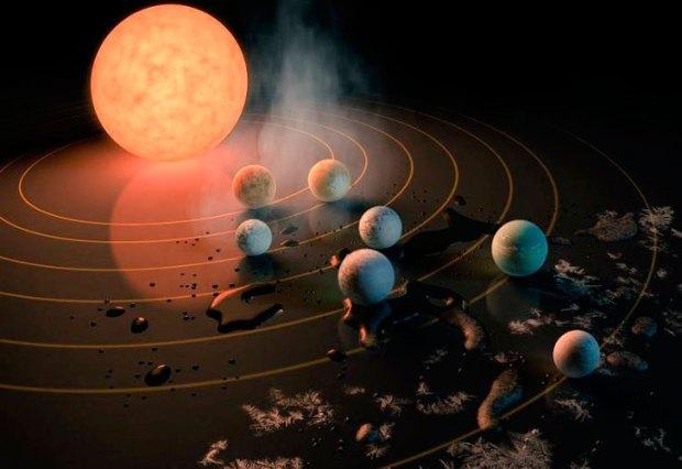 Se vacilan los nuevos planetas descubiertos