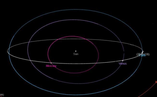 Observatorio de Arecibo detecta un asteroide doble